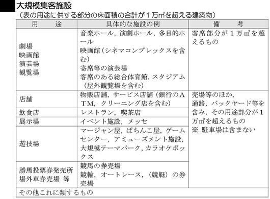 事例2_表1