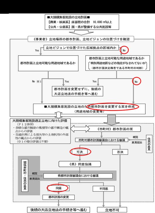事例2_図