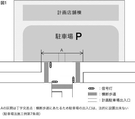事例3_図1