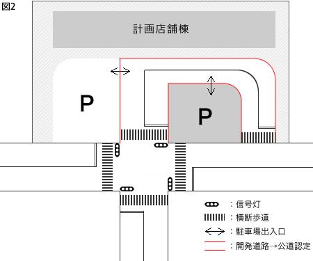 事例3_図2