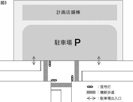 事例3_図3
